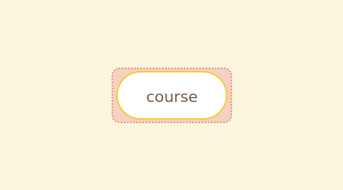 Mind Map: course