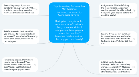 Mind Map: Top Rewording Services You May Order at rewordmywork.com by Customers Reviews    Having too many troubles with rewording? Not sure that you are capable of completing those papers before the deadline? Continue reading and get the help you need easily!