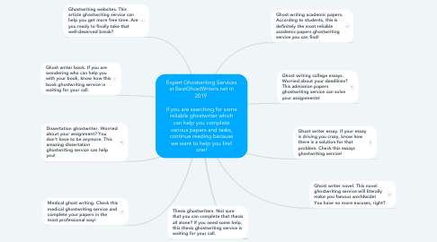 Mind Map: Expert Ghostwriting Services at BestGhostWriters.net in 2019    If you are searching for some reliable ghostwriter which can help you complete various papers and tasks, continue reading because we want to help you find one!