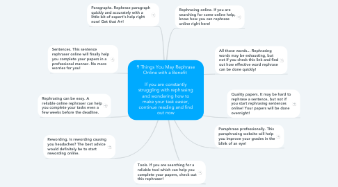 Mind Map: 9 Things You May Rephrase Online with a Benefit    If you are constantly struggling with rephrasing and wondering how to make your task easier, continue reading and find out now