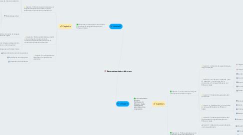 Mind Map: Reconociemiento del curso