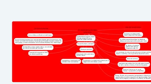 Mind Map: El renacimiento y las ideas humanistas.