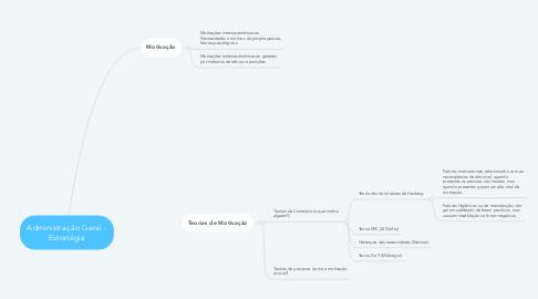 Mind Map: Administração Geral - Estratégia