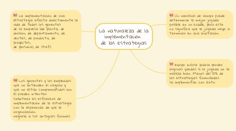 Mind Map: La naturaleza de la implementación  de las estrategias