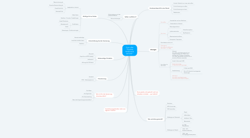 "Mind Map: Core offer ""Feuchte Kellerwand sanieren"""