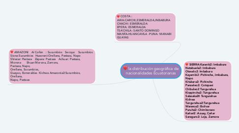 Mind Map: la distribución geográfica de nacionalidades Ecuatorianas