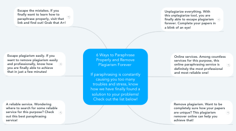 Mind Map: 6 Ways to Paraphrase Properly and Remove Plagiarism Forever    If paraphrasing is constantly causing you too many troubles and stress, know how we have finally found a solution to your problems! Check out the list below!