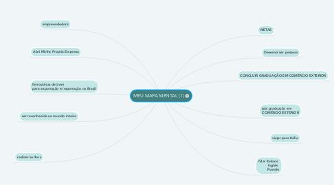 Mind Map: MEU MAPA MENTAL (1)