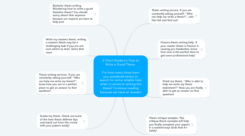 Mind Map: A Short Guide on How to Write a Good Thesis    For how many times have you wondered where to search for some reliable help when it comes to writing the thesis? Continue reading because we have an answer!