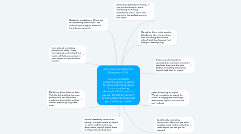 Mind Map: Easy Topics for Marketing Dissertation 2019    Are you constantly wondering where to search for some interesting topics for your marketing dissertation? Not sure that you can do that by yourself? Check out the list below and get the help you need!
