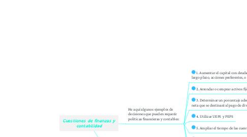 Mind Map: Cuestiones de finanzas y contabilidad