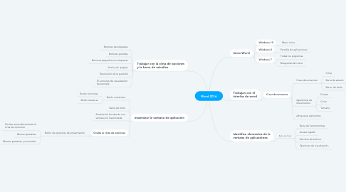 Mind Map: Word 2016