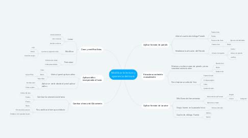 Mind Map: Modificar la lectura y apariencia del texto