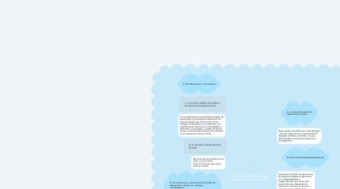 Mind Map: TEORÍAS ALTERNATIVAS DEL  COMERCIO INTERNACIONAL