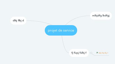 Mind Map: projet de service