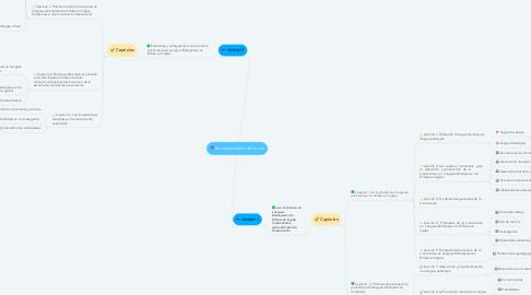 Mind Map: Reconocimiento del curso