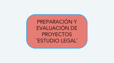 Mind Map: PREPARACIÓN Y EVALUACIÓN DE PROYECTOS ¨ESTUDIO LEGAL¨