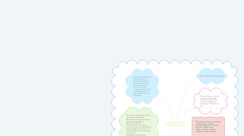 Mind Map: N'Swakamok Native Friendship Centre