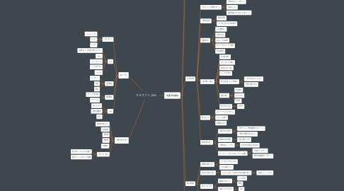 Mind Map: クラファン_EXA
