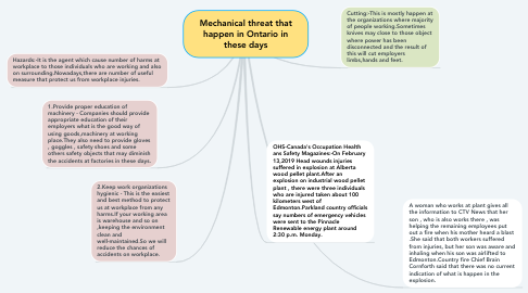 Mind Map: Mechanical threat that happen in Ontario in these days
