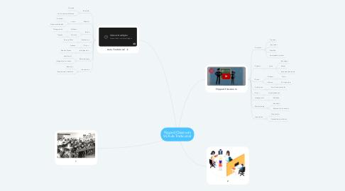 Mind Map: Flipped Classroom Vs Aula Tradicional