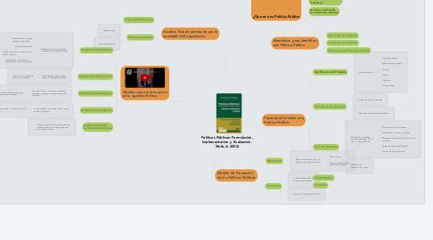 Mind Map: Políticas Públicas: Formulación, Implementación y  Evaluación. (Roth,A. 2002)