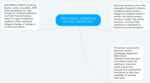 Mind Map: MECHANICAL HAZARDS IN ONTARIO WORKPLACE