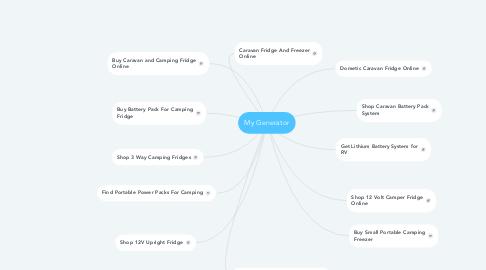 Mind Map: My Generator