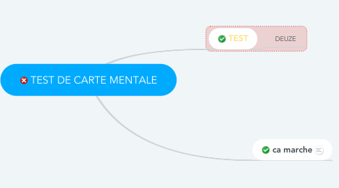 Mind Map: TEST DE CARTE MENTALE