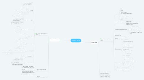 Mind Map: Проект - Rover