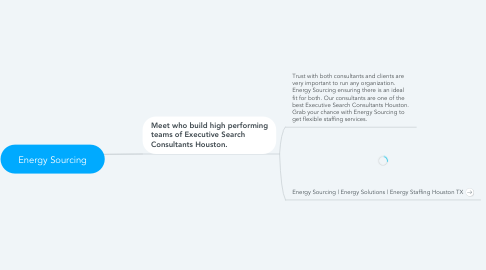 Mind Map: Energy Sourcing