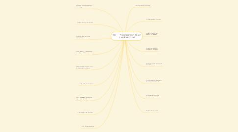Mind Map: 410TECNOLOGIA DE LA INFORMACION