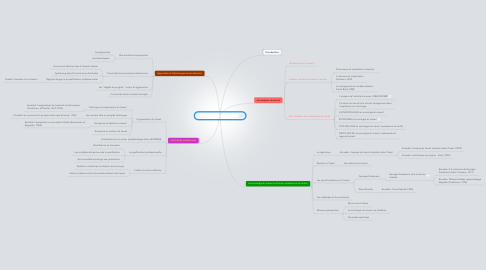 Mind Map: Sabine Erbes-Séguin, 2010