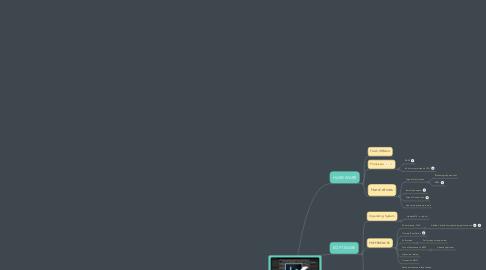 Mind Map: Speeding up Lightroom