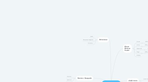 Mind Map: Ingresar y editar