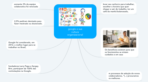 Mind Map: google e sua cultura organizacional