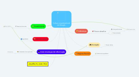 Mind Map: Cultura organizacional do Google.