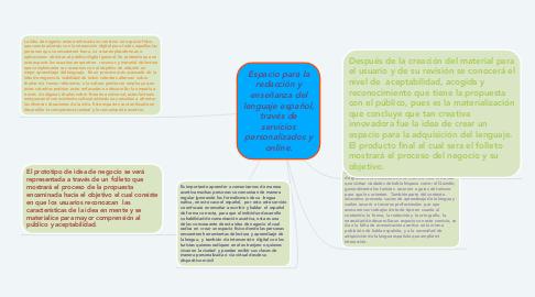 Mind Map: Espacio para la redacción y enseñanza del lenguaje español, través de servicios personalizados y online.