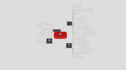 Mind Map: Web 2.0 – unser Fazit