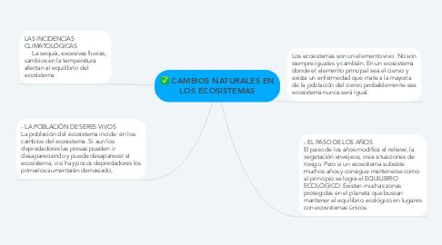 Mind Map: CAMBIOS NATURALES EN LOS ECOSISTEMAS