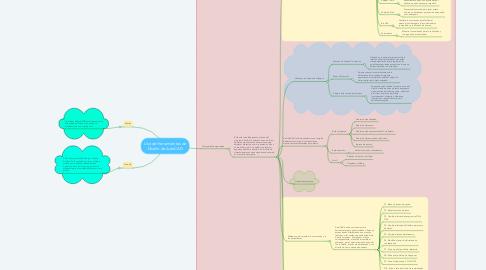 Mind Map: Uso de Herramientas de Diseño de AutoCAD