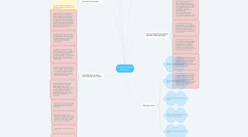 Mind Map: Diseño de Redes Telemáticas