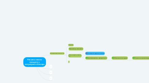Mind Map: Реклама нового продукта у популярного блогера