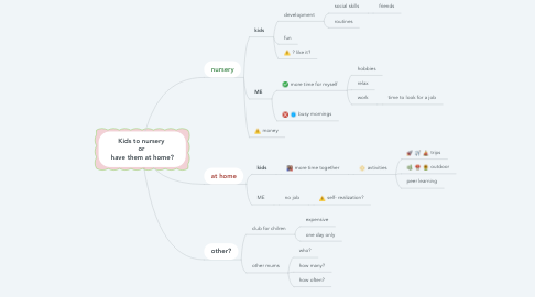 Mind Map: Kids to nursery  or  have them at home?