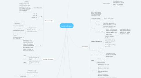 Mind Map: procesos cognoscitivos superiores o complejos.