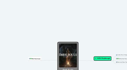 Mind Map: Dark Souls Remastered Goals