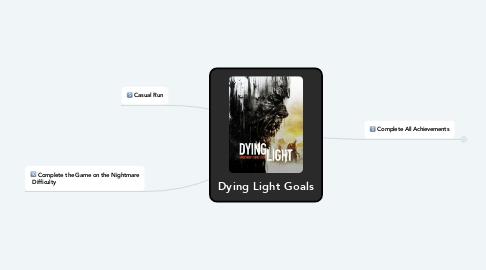 Mind Map: Dying Light Goals