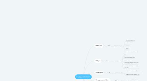 Mind Map: Праздники 2020 г.