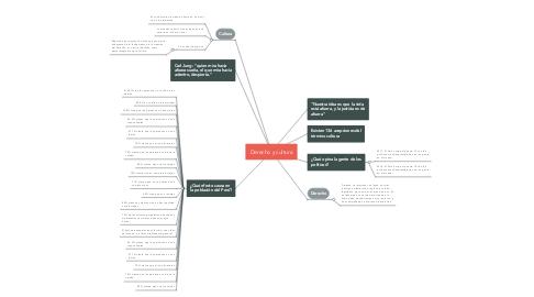 Mind Map: Derecho y cultura
