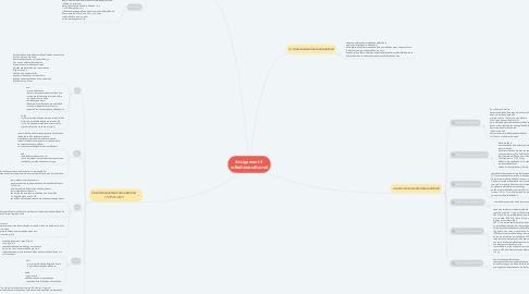 Mind Map: Assignment 3 เครือข่ายคอมพิวเตอร์